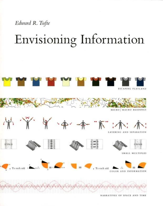 envisioning-information
