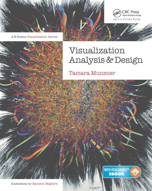 visualizationAnaalysisandDesign
