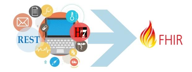 HL7-FHIR